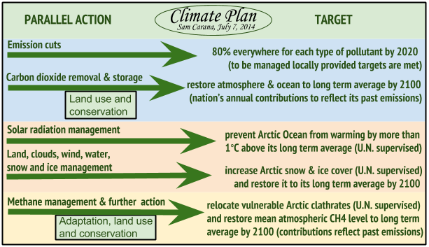 relocation action plans and climate change essay